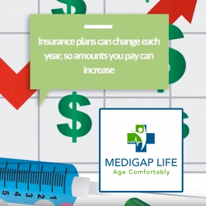 Insurance Plans Can Change the Amounts You Pay