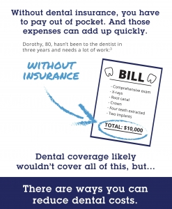 Dental Costs Without Insurance